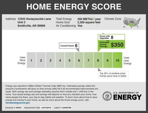 Home-energy-score-doe